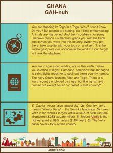 Africa Bingo: Flash Card Text: Ghana